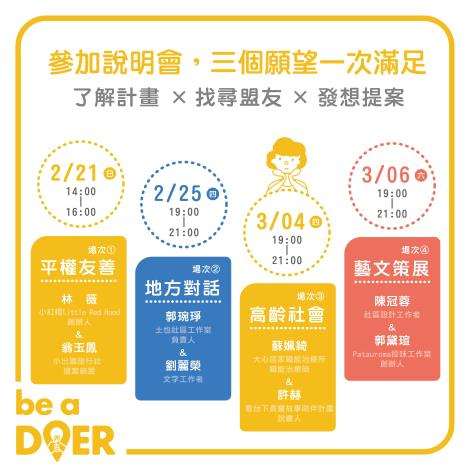 be a DOER懶人包_10