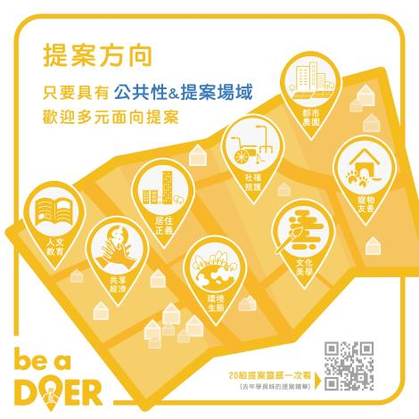 be a DOER懶人包_08