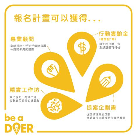 be a DOER懶人包_05
