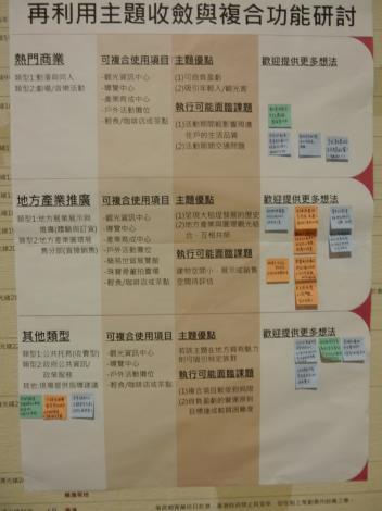 會議照片4
