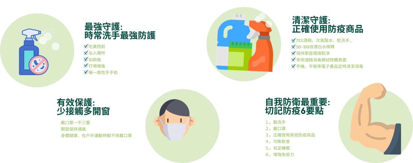 台北產業/商圈防疫與你同在
