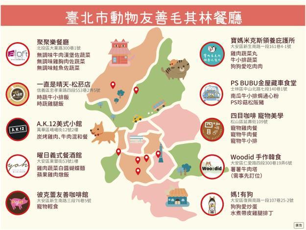 照片1、臺北市推薦10家具寵物套餐的動物友善毛其林餐廳