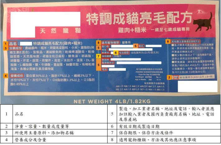圖2_寵物食品應有之標示共有8項重點
