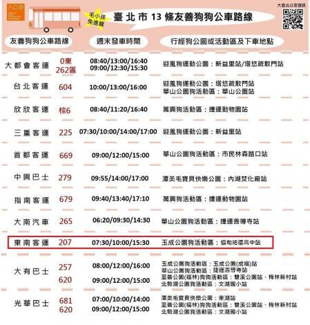 圖4-臺北市13條假日友善狗狗公車路線