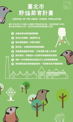臺北市野鴿節育計畫
