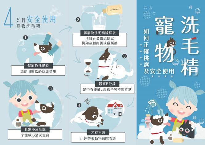 如何正確挑選及安全使用寵物洗毛精(正面)