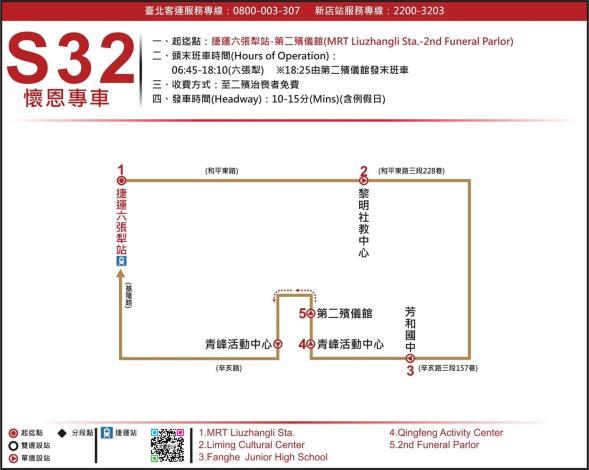 S32路線圖[開啟新連結]