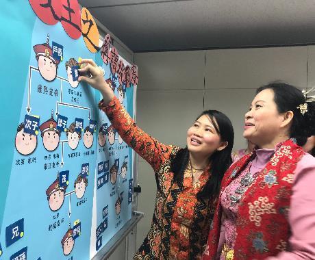 來自越南、泰國、日本等地的新住民姊妹參加稱謂挑戰活動2.JPG[開啟新連結]