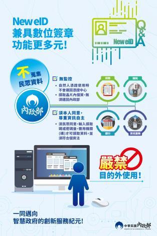 New eID不蒐集民眾資料宣傳海報