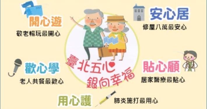 臺北5心,銀向幸福[另開新視窗]