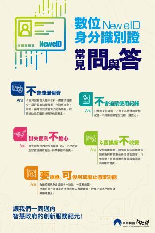 數位身分識別證(New eID)常見問與答宣導海報