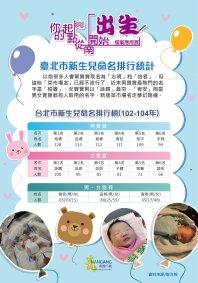 臺北市新生兒命名排行統計