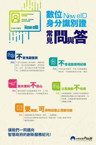 「數位身分識別證(New_eID)常見問與答」宣導海報 (1)