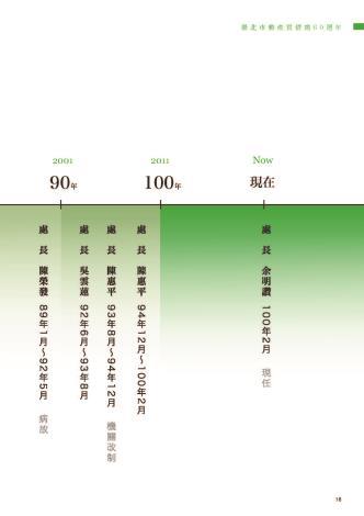60週年紀念專刊_頁面_021