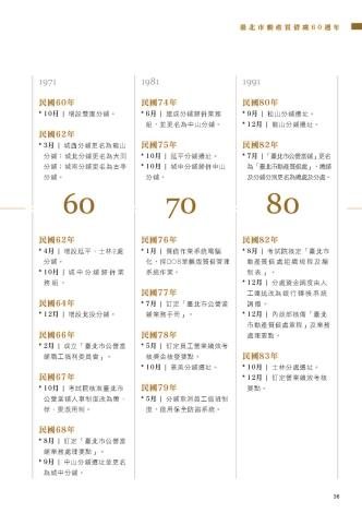 60週年紀念專刊_頁面_041