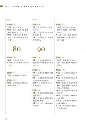 60週年紀念專刊_頁面_042