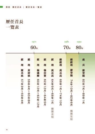 60週年紀念專刊_頁面_020