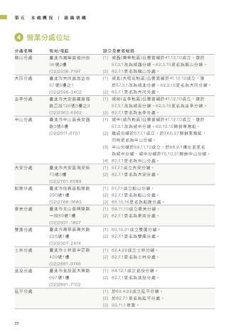60週年紀念專刊_頁面_028
