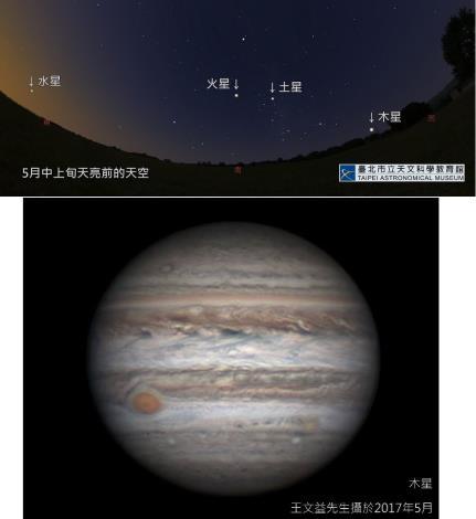 一夜看盡五大行星,木星「衝」一年僅一回!