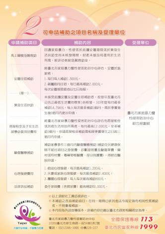 中文版(正面)
