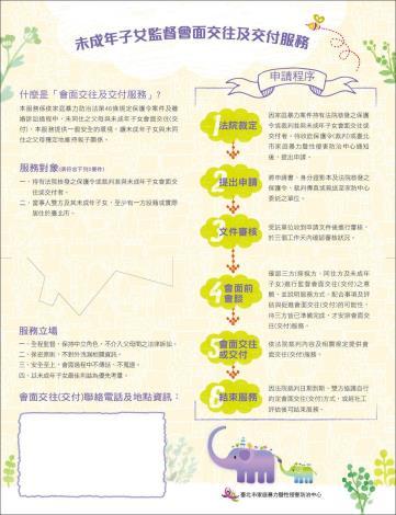未成年子女監督交付-簡介卡片-02