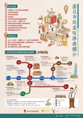 臺北市就業服務處海報