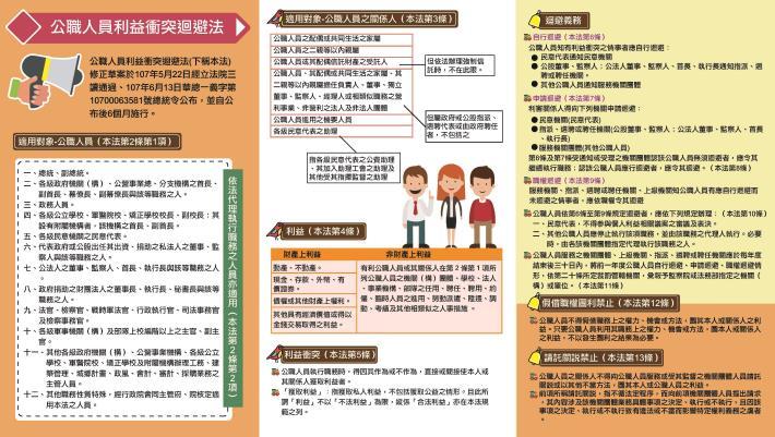 02-公職人員利益衝突迴避法修正簡介1