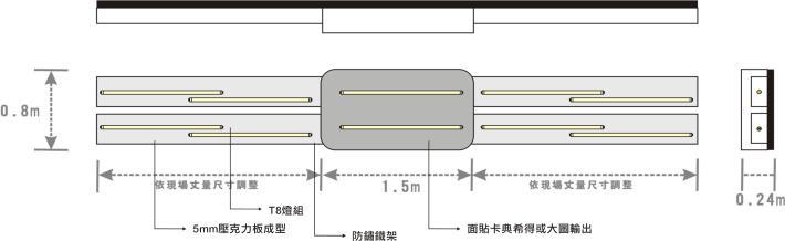 A-01【延三夜市商圈】延平北路三段-橫招結構1[開啟新連結]