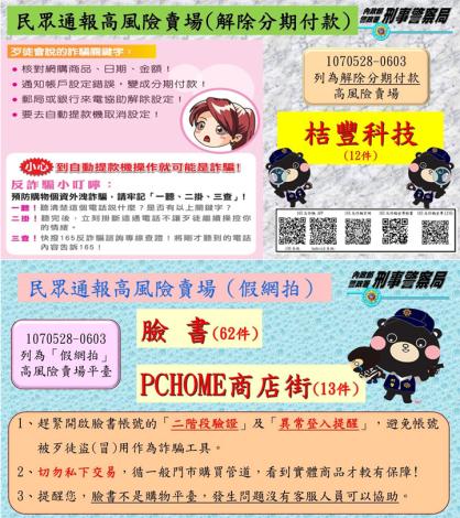 107/5/28-6/3民眾通報高風險賣場!
