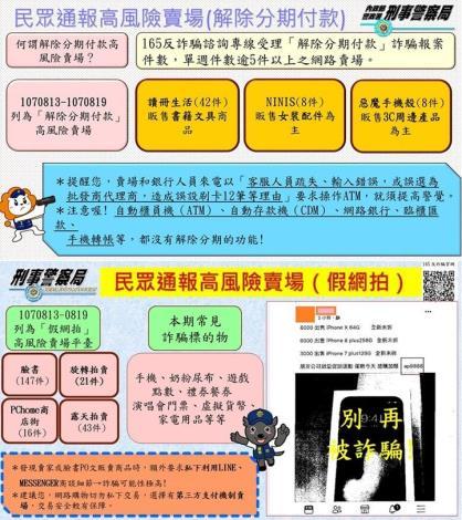 107/8/13-8/19民眾通報高風險賣場(平臺)