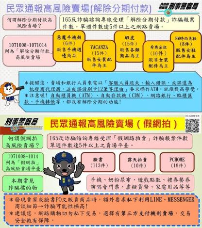 107/10/8-10/14民眾通報高風險賣場(平臺)