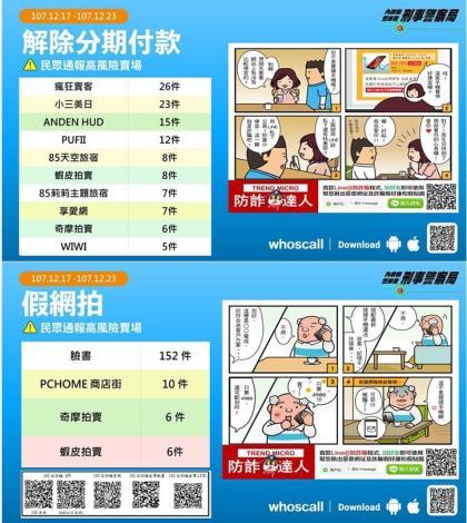 107/12/17-12/23民眾通報高風險賣場(平臺)