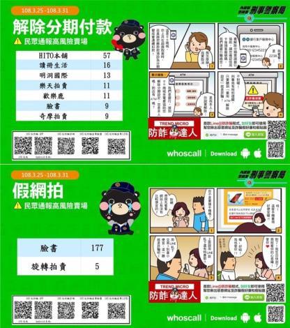 108/3/25-3/31民眾通報高風險賣場(平臺)