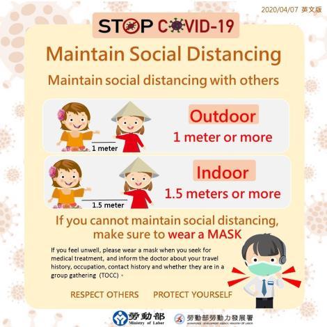 社会的距離の確保(4-10)