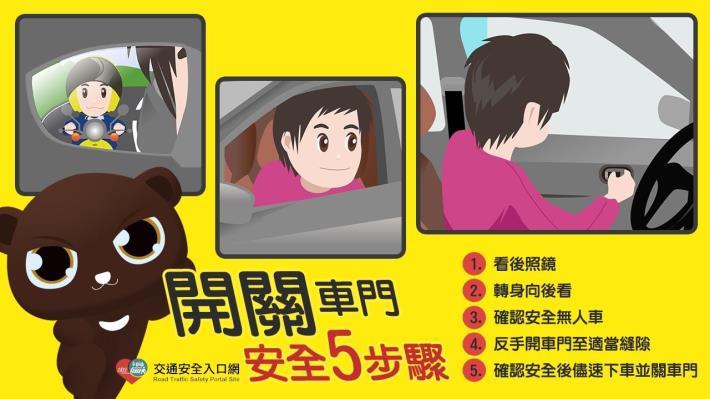 圖說4:開關車門安全5步驟