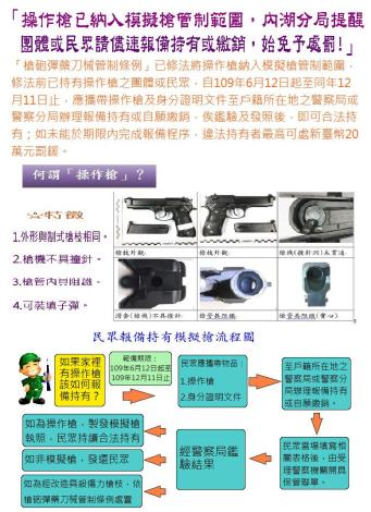 操作槍納入模擬槍管制內湖分局宣導海報.JPG