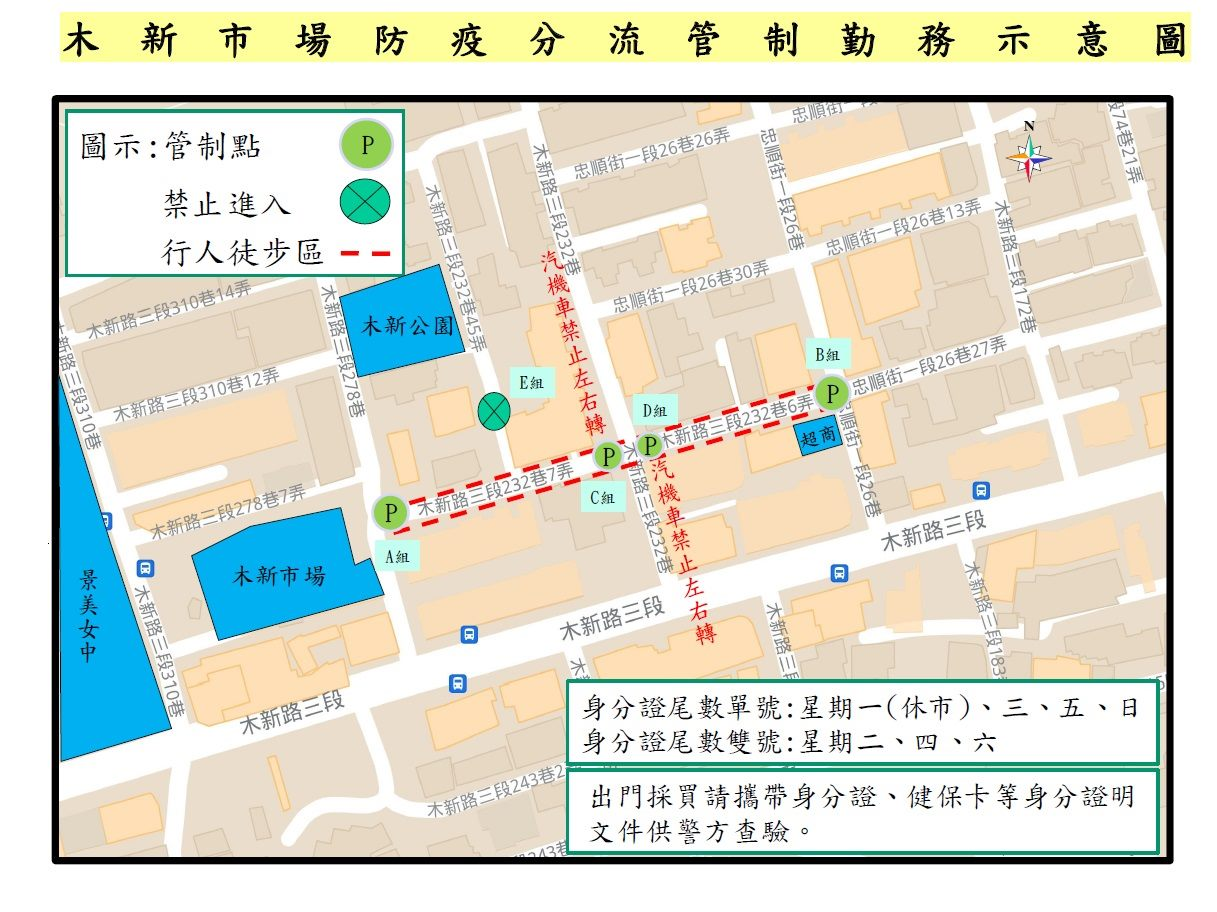 木新市場防疫分流管制勤務示意圖
