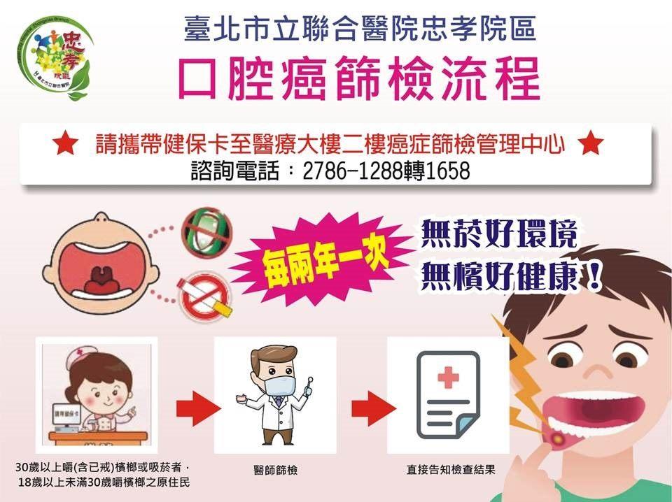 聯醫忠孝院區-四癌篩檢3