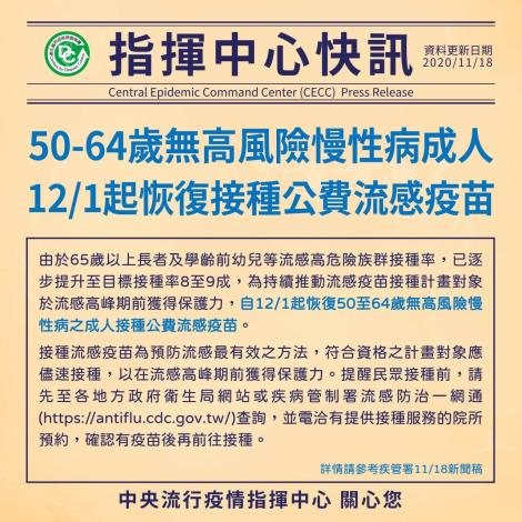 109年12月1日開放50-64歲打流感疫苗