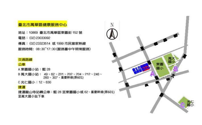 萬華健康中心交通圖