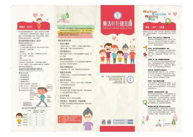 萬華健康中心-02-都會型商業社區之運動地圖