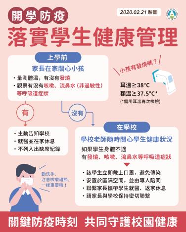 海報-開學防疫-落實幼兒健康管理
