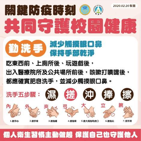 防疫圖卡-洗手篇