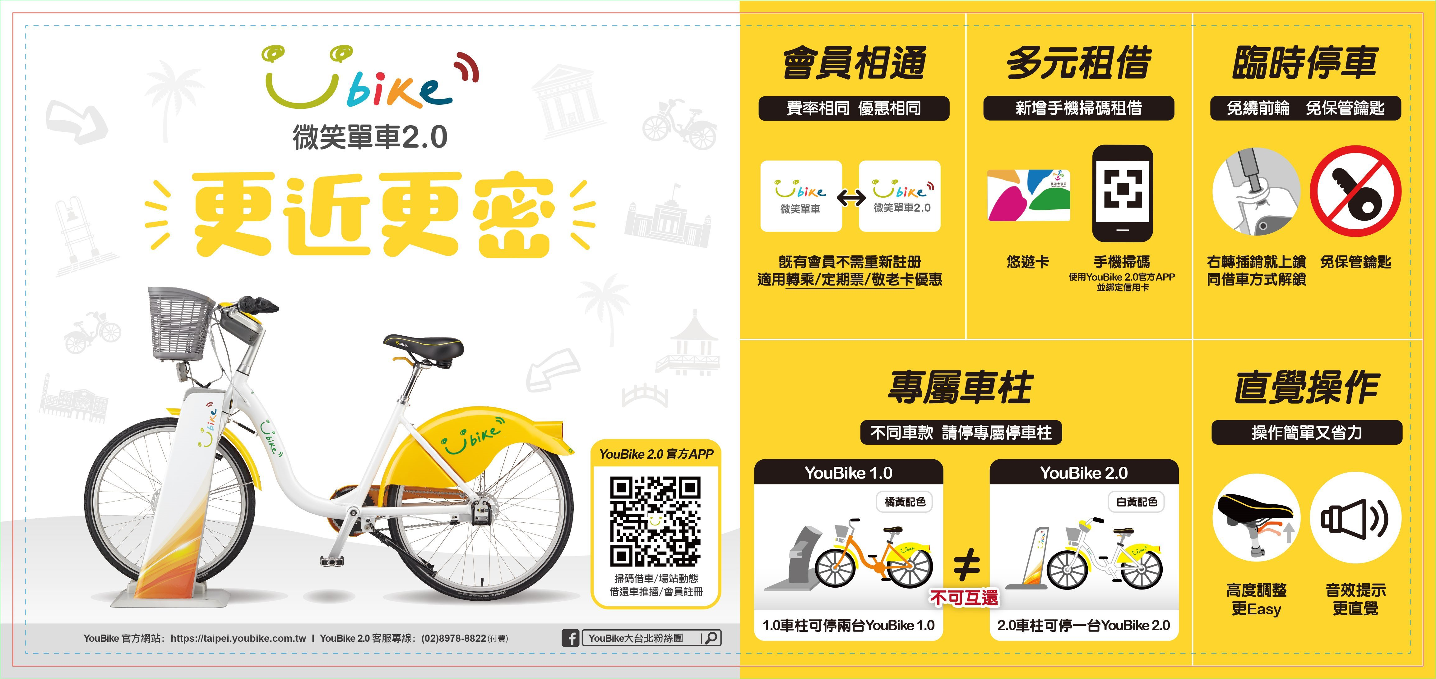 YouBike 2.0 System