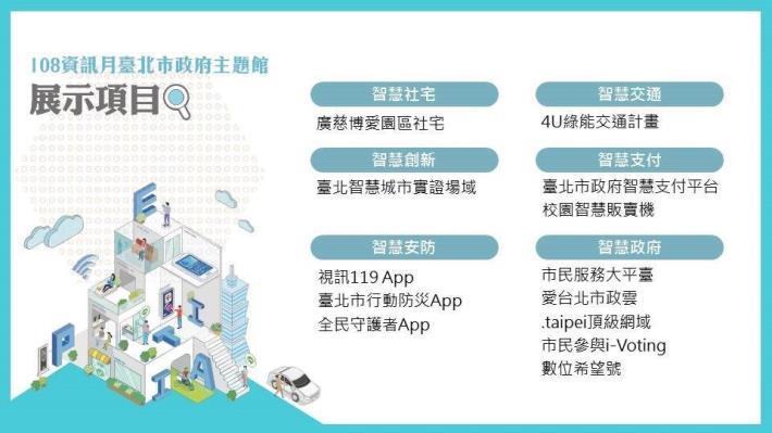 Taipei City Government Theme Pavilion Exhibition Area Plannin