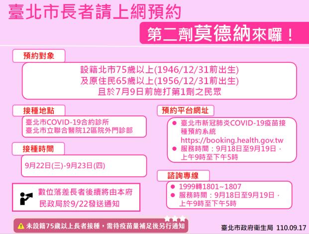 臺北市長者請上網預約 第二劑莫德納來囉!