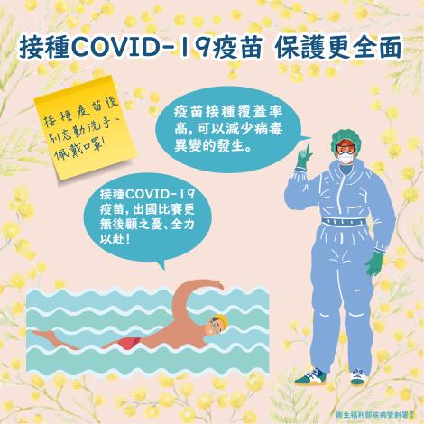 接種COVID-19疫苗 保護更全面