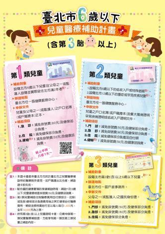 兒童醫療補助宣導三折頁(1070530 )