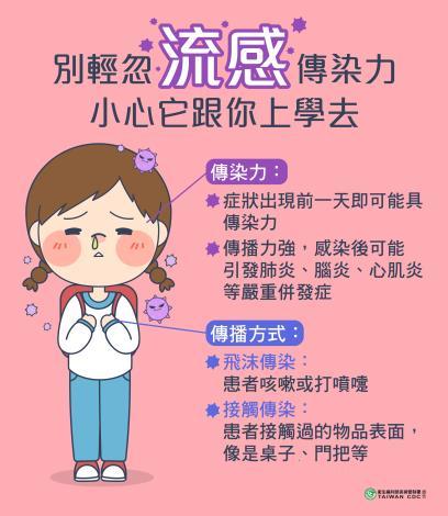 別輕忽流感傳染力 小心它跟你上學去