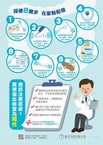 50腸篩保健康-背面